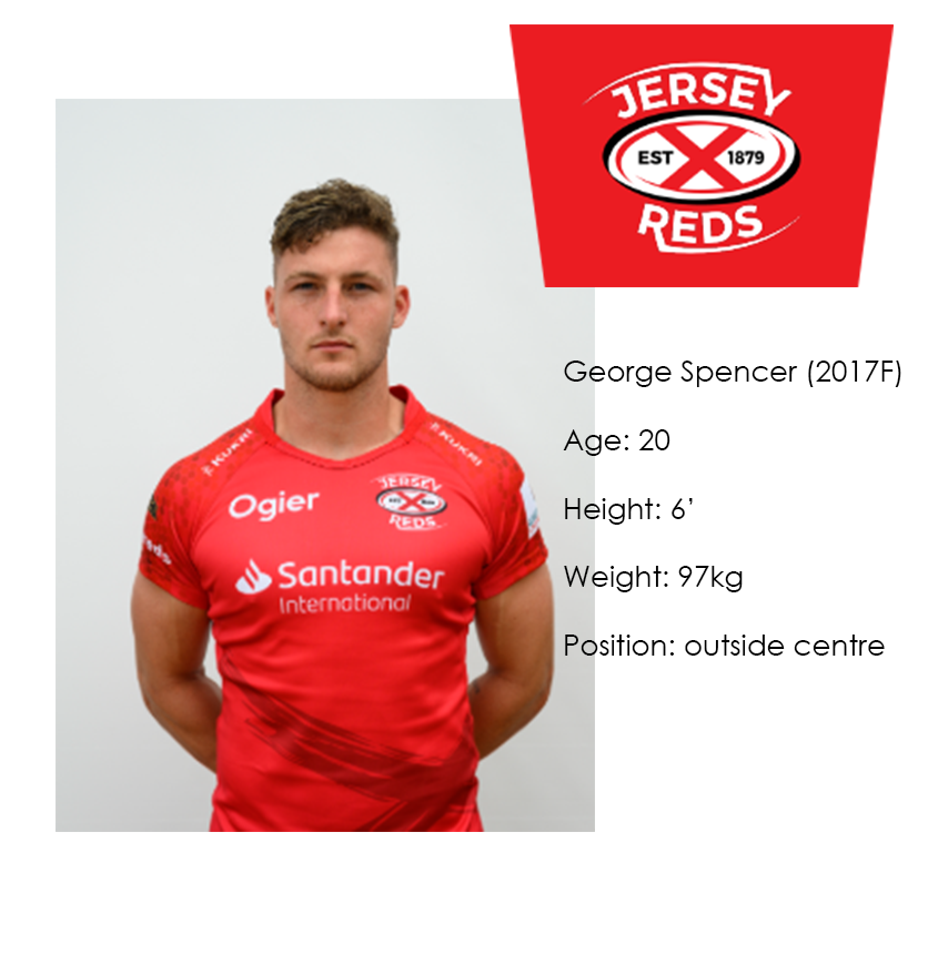 George Spencer (2018F) Signs For Jersey Reds: